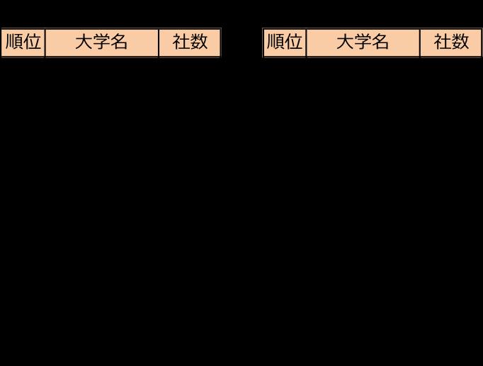 nensyu_v32_daigaku