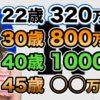 【暴露】NTTの年収を公開します【vol.206】